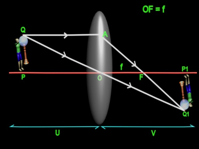 Biconvex