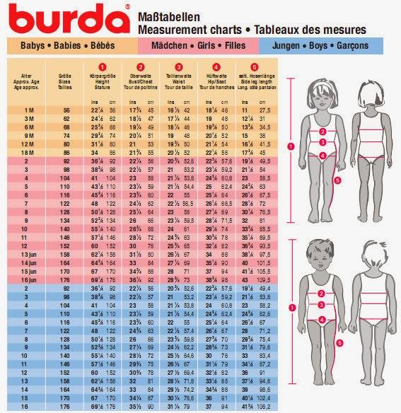 Baños Infantiles Medidas:Costura e modelagem de vestuário para totós :): Tabela de medidas