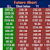Pre Market Tips : FnO & Eq.  Recommendation for 28 January 2015