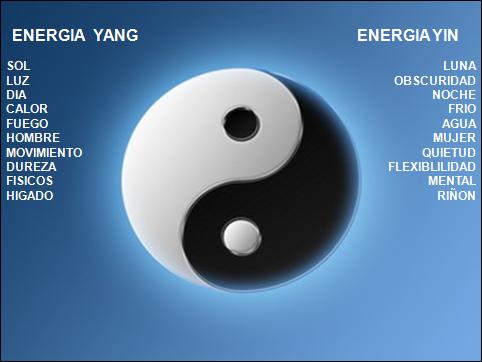 Resultado de imagen para el yin y el yang significado