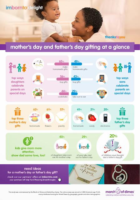 pregnancy, vaccinations