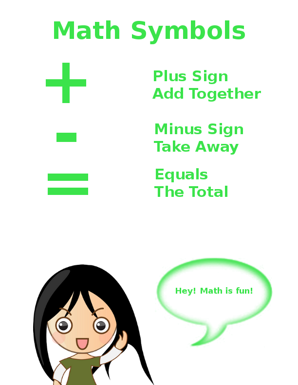 Clubhouse Academy Printable Beginner Math Symbols Posters