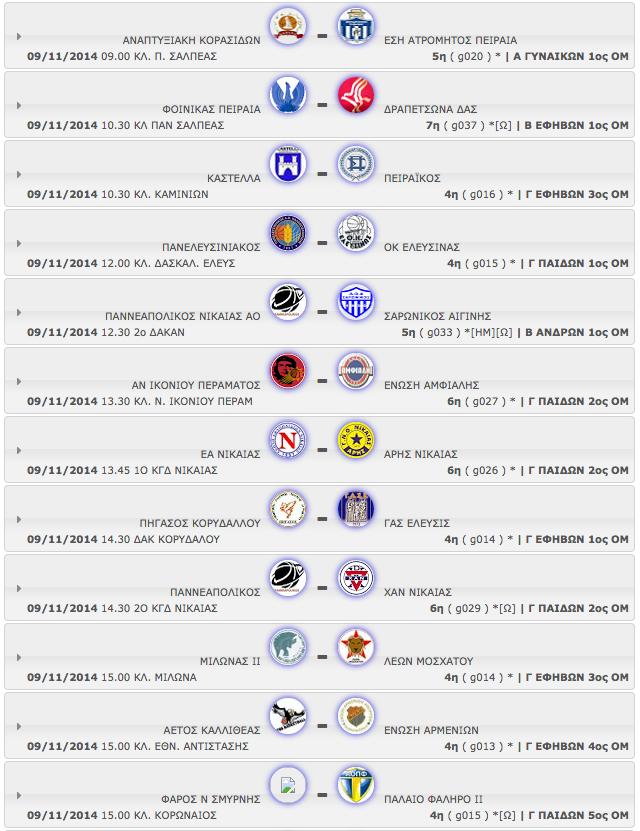 ΚΥΡΙΑΚΗ 09.11.2014 | Το πρόγραμμα αγώνων της ημέρας όλων των κατηγοριών - ομίλων (με βάση την ώρα έναρξης)