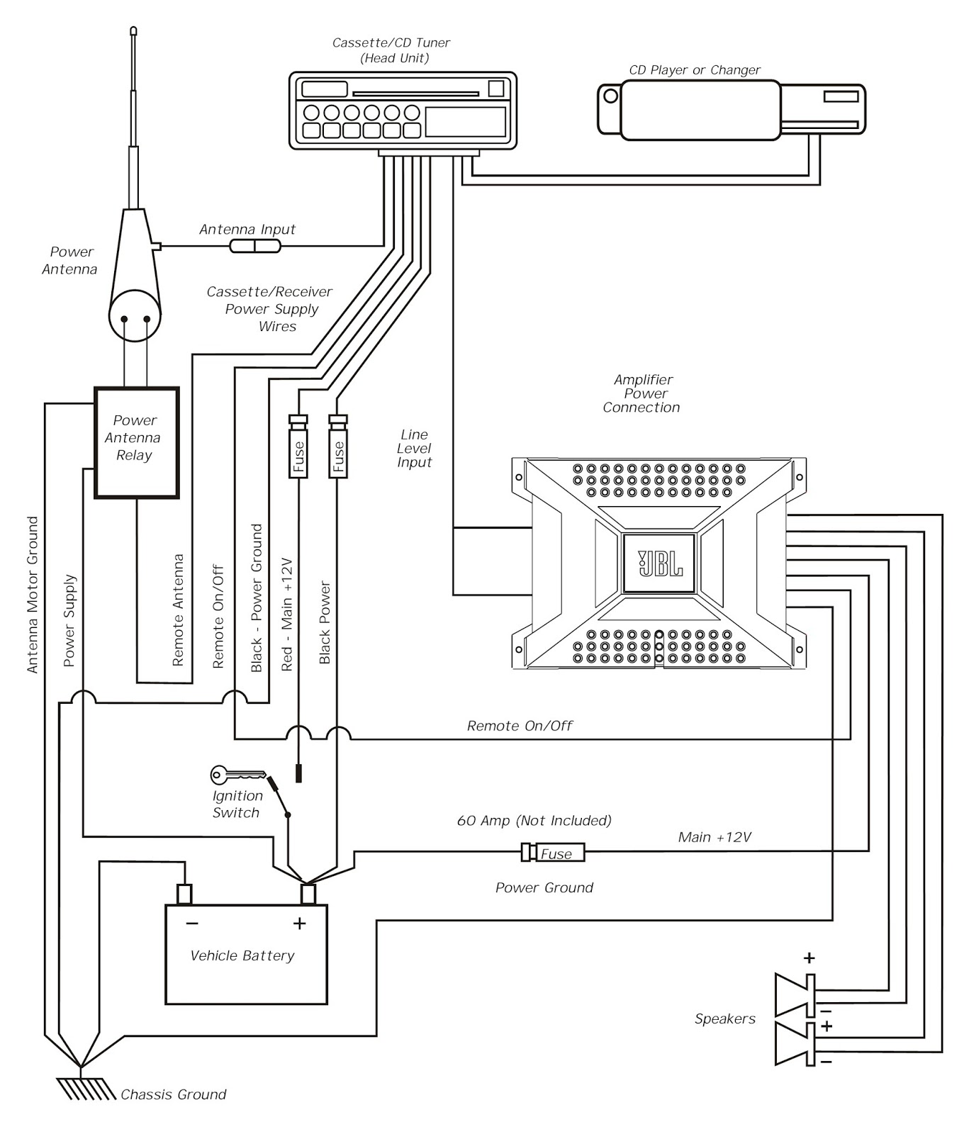 wiring.bmp amplifier wiring diagram readingrat net car amplifier wiring diagram installation at webbmarketing.co