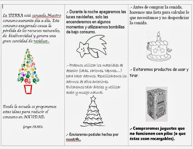 Consejos Consumo Navidades