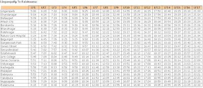 Lingampally To Falaknuma MMTS Train Timings