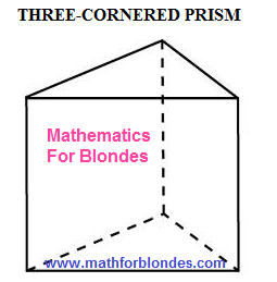 Three-cornered prism. Area of surface of three-cornered prism. Mathematics for blondes.