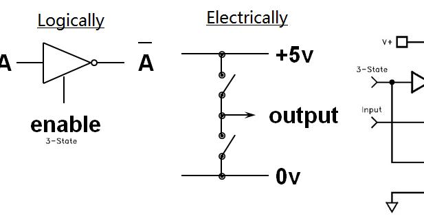 electronic make it easy  tri