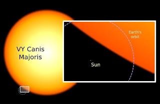 VY Canis Majoris Di Galaksi Bima Sakti