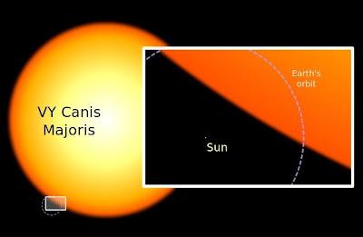 Bintang terbesar di Galaksi Bima Sakti