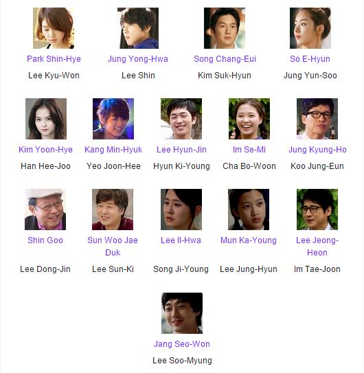 Sinopsis Drama Korea Heart String Episode 1 -15 Lengkap