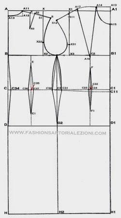 modello base abito tubino,come fare abito tubino,carta  per abito aderente,modellismo,abito sartoriale,vestibilità per abito aderente
