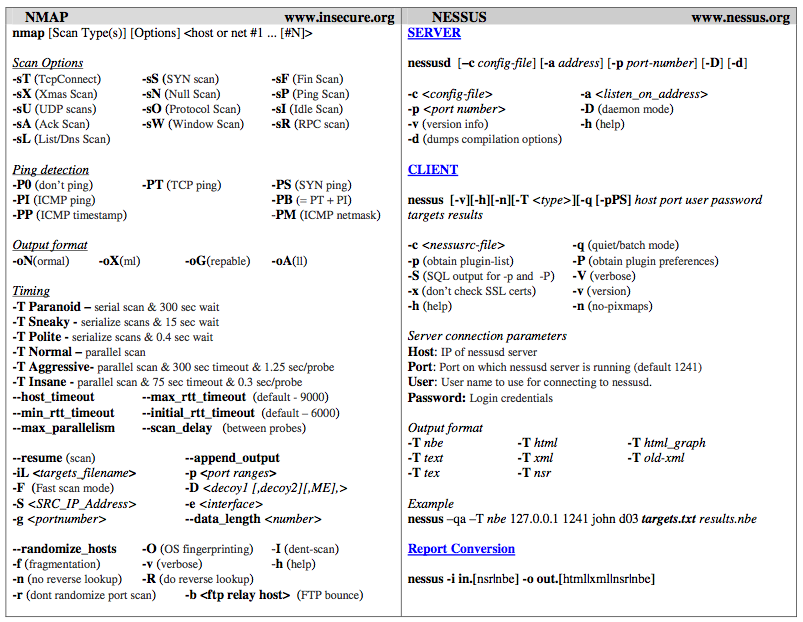 ceh cheat sheet View notes - mycehdocx from cs ceh at western governors (my) ceh cheat sheet 22 july, 2015 this is the small (and i hope) useful cheat sheet for the ceh v8 certification this is strongly inspired.