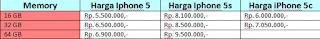 Daftar Harga Second iPhone 5, 5c dan 5s