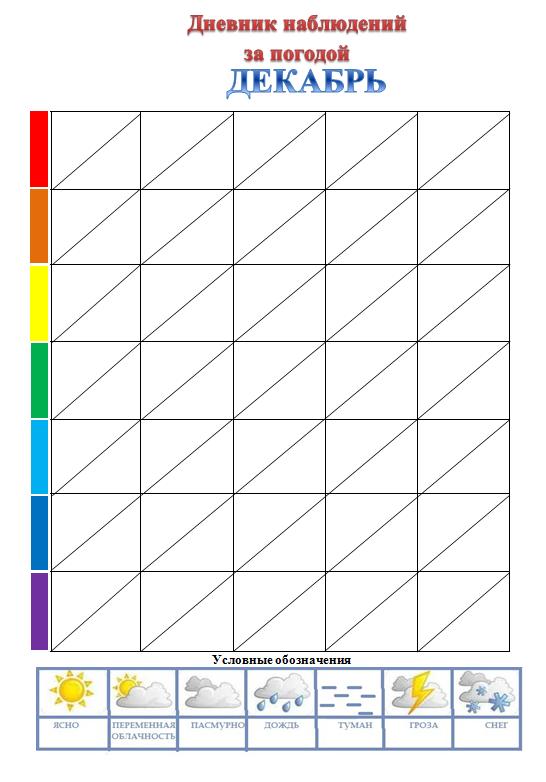 Как сделать дневник наблюдения для дошкольников