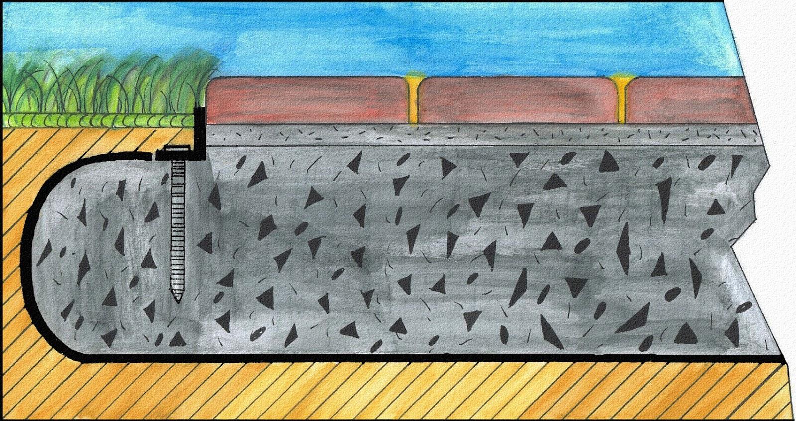Cr ation paysage installation de pav uni pour un for Comment installer des gabions
