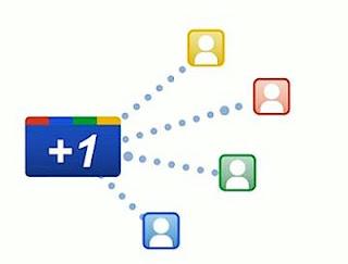 Blogger: Кнопки 'поделиться' и кнопка +1 (+1 button)
