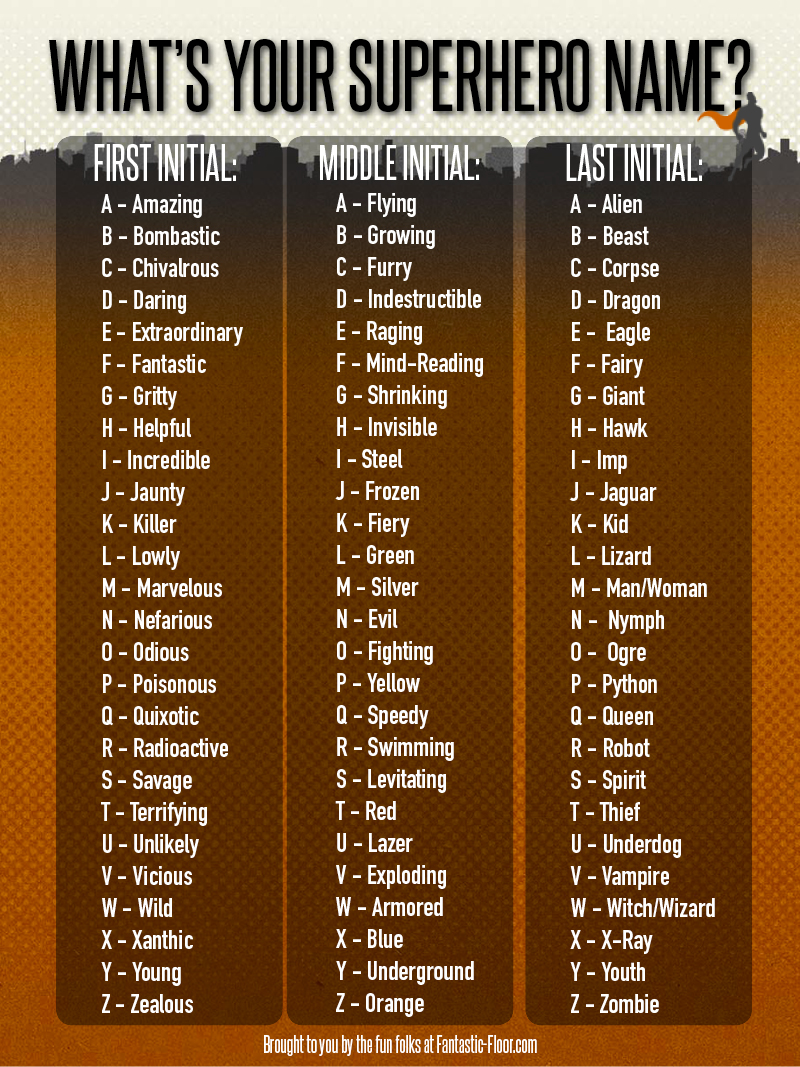 what's your superhero name? | home flooring ideas