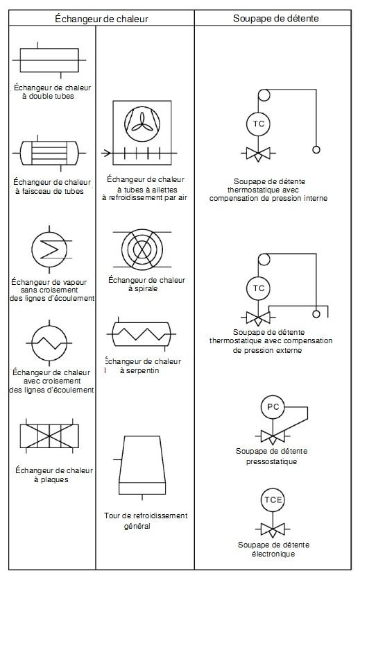 froid climatisation symboles changeur de chaleur. Black Bedroom Furniture Sets. Home Design Ideas