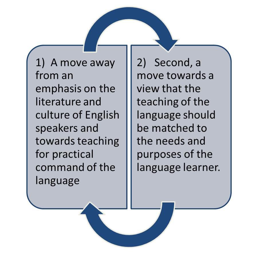 English Phd Dissertation