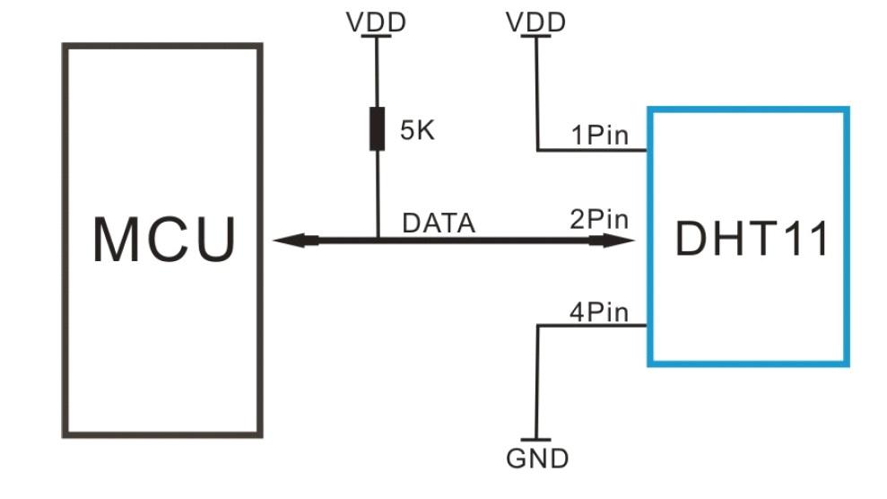 advanced microcontrollers