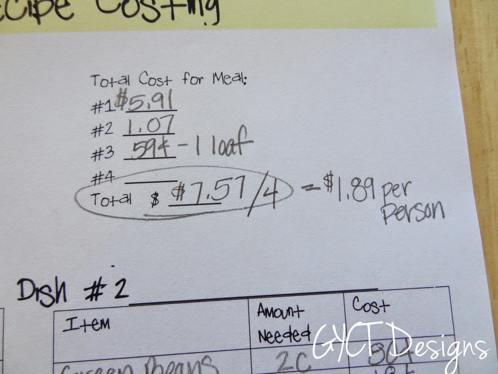 Recipe Costing for Organize Me! Sizzlin' Summer