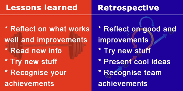 Lessons learned * Reflect on what works well and improvements * Read new info * Try new stuff * Recognise your achievements; Retrospective * Reflect on good and improvements * Try new stuff * Present some cool stuff * Recognise achievements