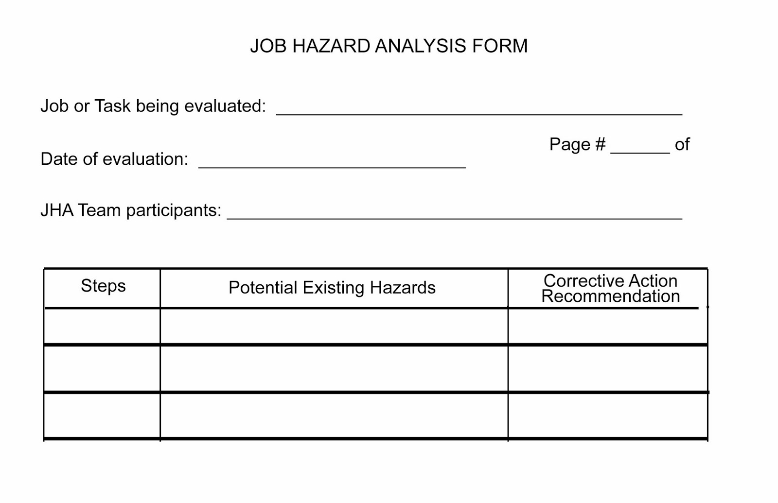 Job Safety Analysis Samples  Job Safety Analysis Form Template