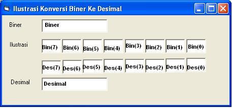 konversi bilangan desimal ke biner online