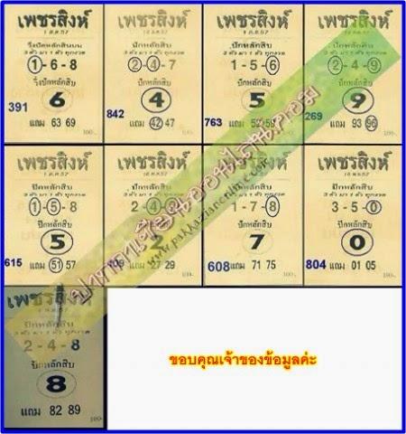 THAI LOTTERY SINGLE DIGIT PAPER 01-12-2014