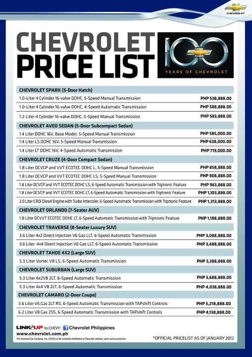 Hereu0027s The Price List Of Chevrolet Vehicles As Of The First Week Of  February,