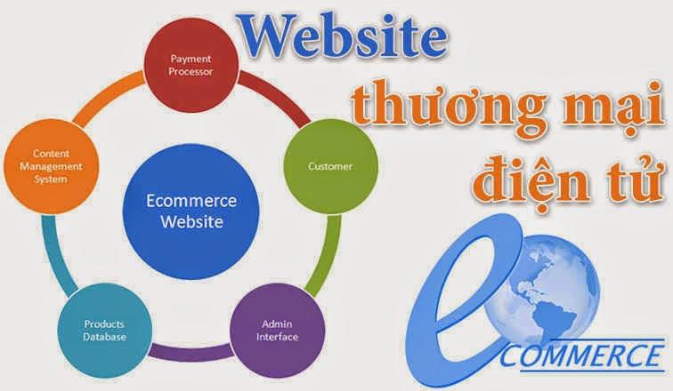 Thế nào là web thương mại điện tử ?