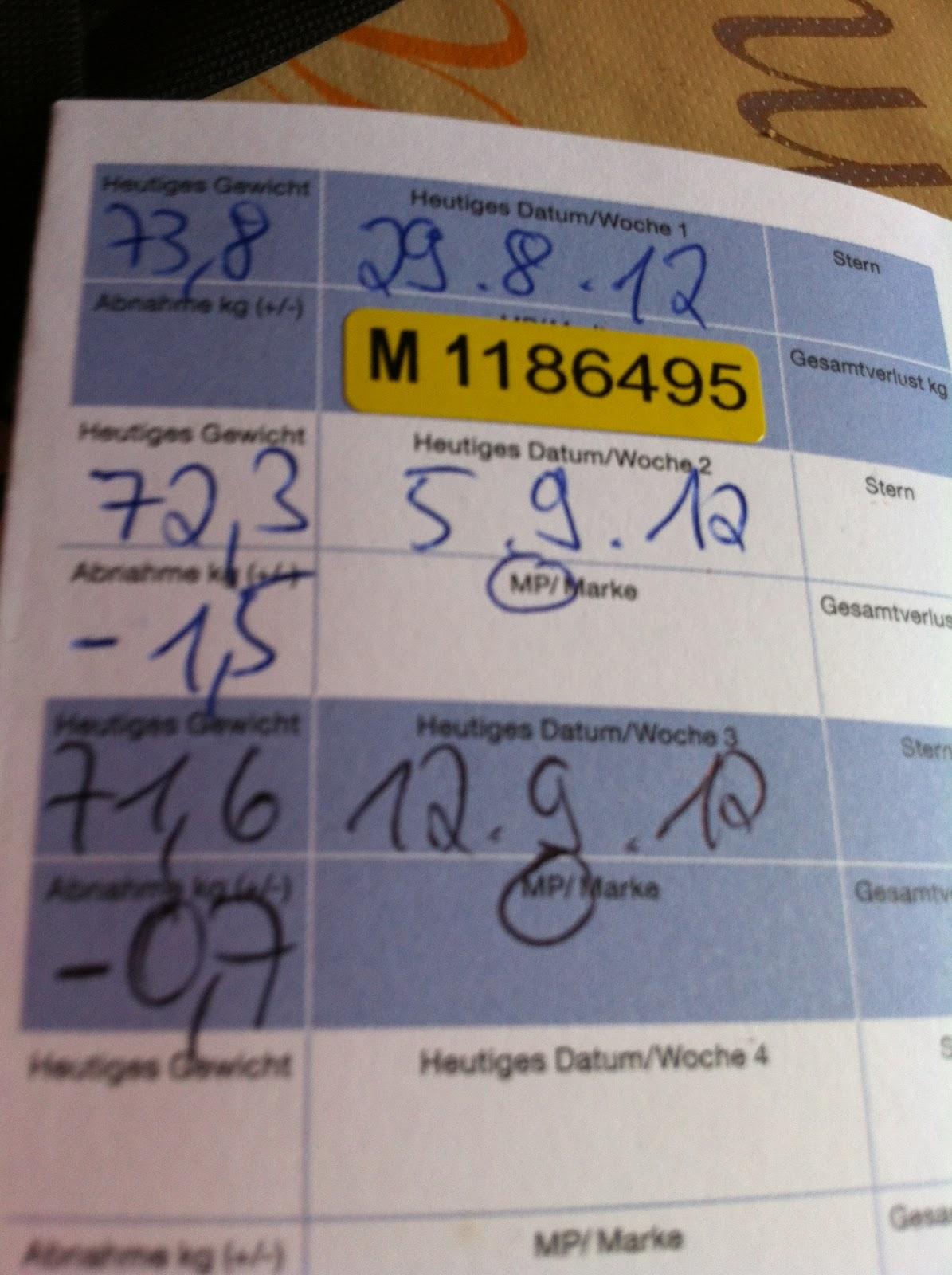 Weight watchers punkte berechnen wieviel punkte darf ich bei weight watchers essen archives - Punkte diat tabelle ...