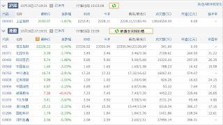 中国株コバンザメ投資ウォッチ銘柄watch20131016