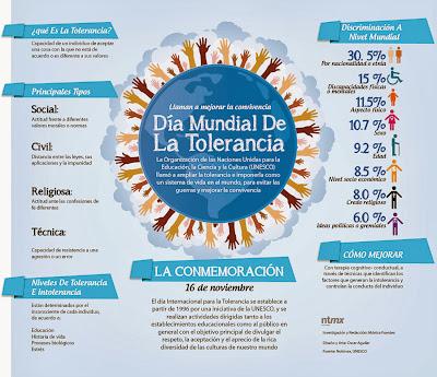 Día Internacional para la Tolerancia - 16 de Noviembre