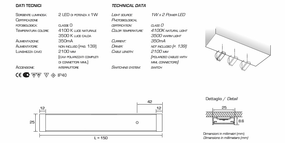 diagrama tecnico foco LED