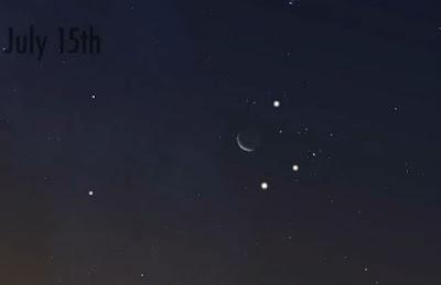 Alineación de Venus, Jupiter y la Luna el 15 de julio 2012