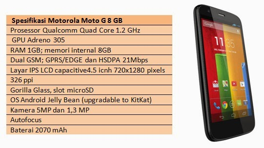 Spesifikasi Motorola Moto G 8 GB