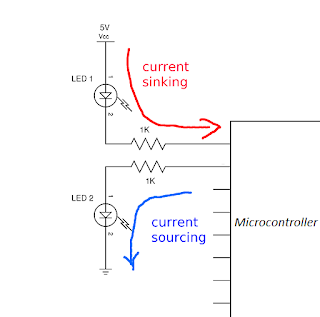 Sink or source current from microcontroller to LED