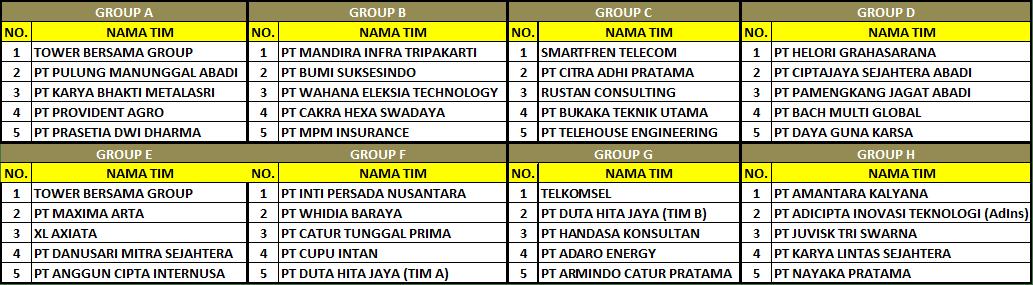 News: TBiG Futsal Cup IV 2015, PT. Helori Grahasarana bertanding di Grup D