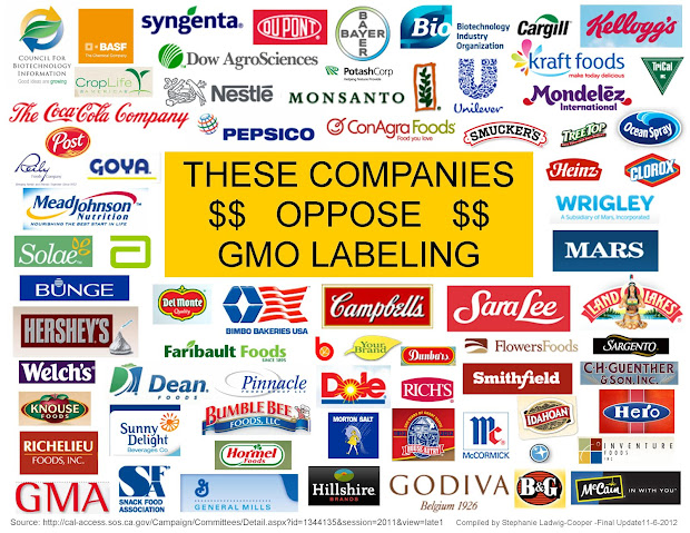which companies oppose gmo food labeling list of all