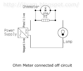 Ohmmeter Connection off Circuit