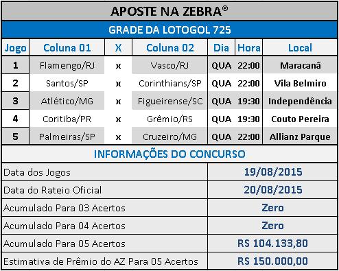 LOTOGOL 725 - GRADE OFICIAL DO AZ