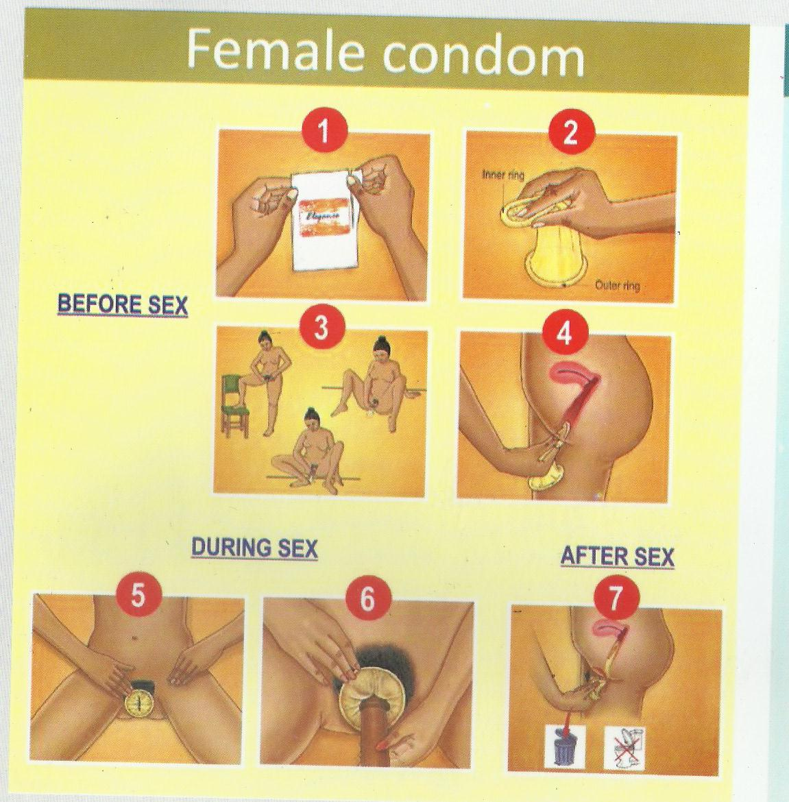 Sexual things to do with a condom