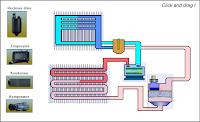 Animasi Simulasi Cara Kerja Sistem AC