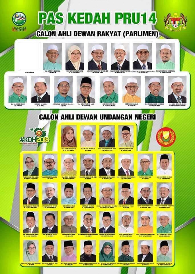 Calon2 PAS Di Kedah