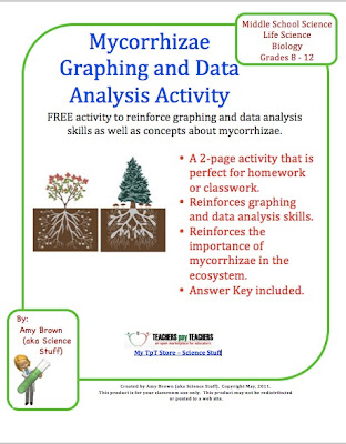 Mycorrhizae graphing and data analysis worksheet answers