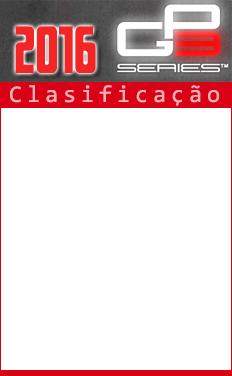 GP3 - Classificação
