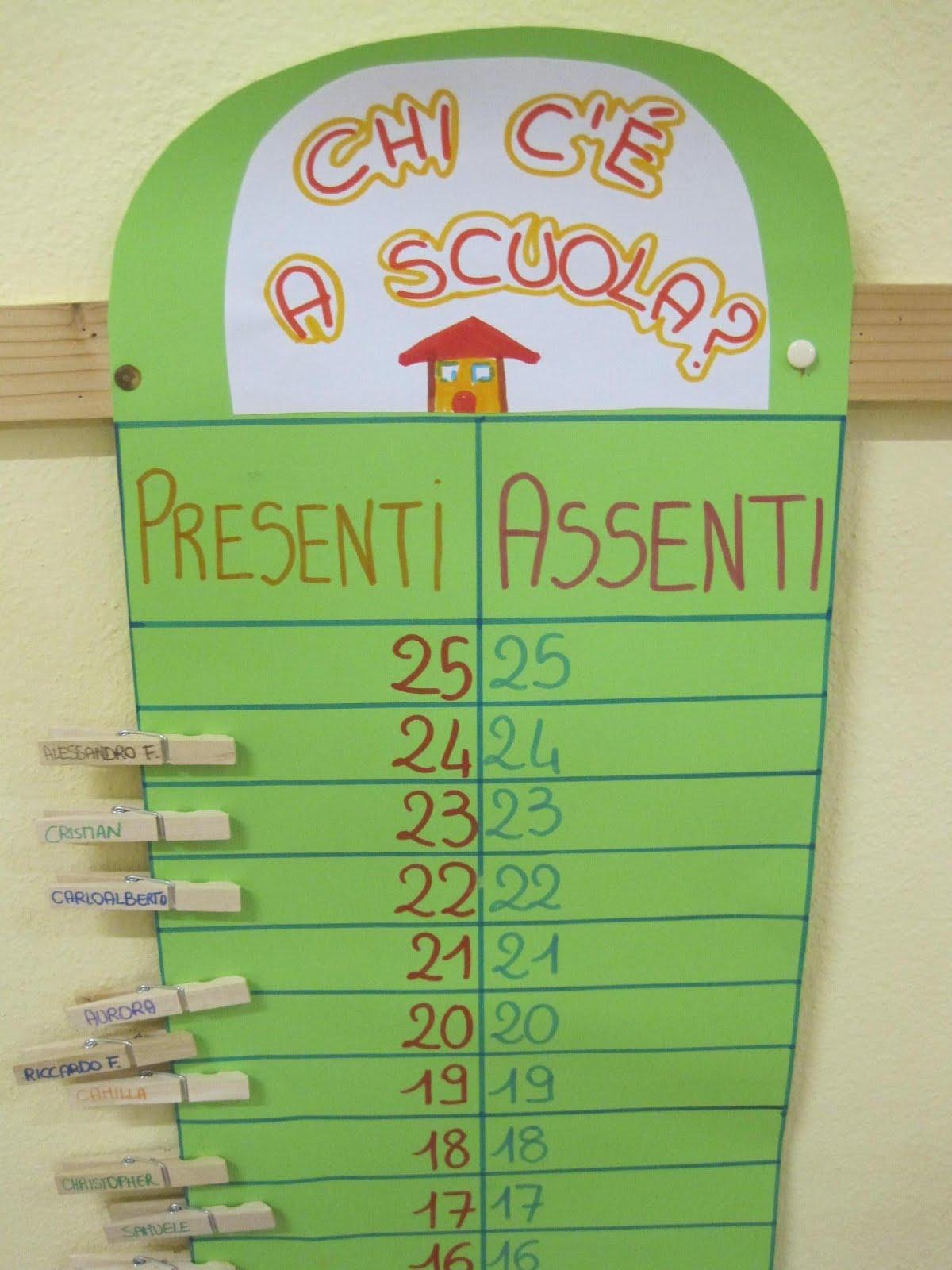 Coco tra coccole e colori cartellone presenze for Cartelloni scuola infanzia