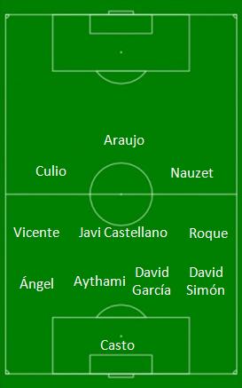 Alineación Real Valladolid - UD Las Palmas